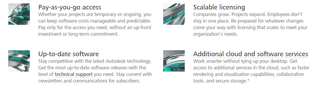 Autodesk Desktop Subscription Explained - Desktop Subscription lets you access Autodesk software on a monthly, quarterly, or annual basis, so you can control your costs and your commitment.