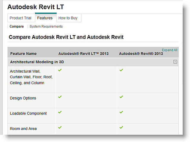 Pick to Compare Autodesk Revit LT and Autodesk Revit Feature List | Download List (PDF)
