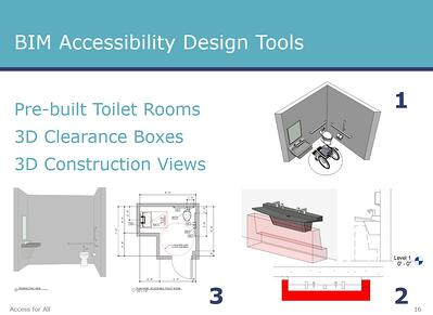Revit-BIM-for-Accessibility-Design-Tools